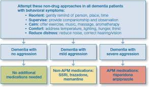 alternative-approches-antipsychotics-dementia